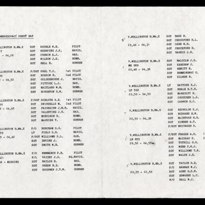 37 Squadron Operational Log