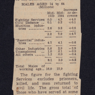 Male statistics