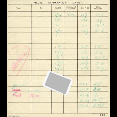 Pilot's information chart. Munich