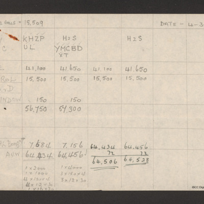 Weight table for squadron aircraft 4 March 1944