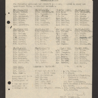 Operations order 4 March 1944