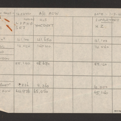 Weight table for squadron aircraft 1 March 1944