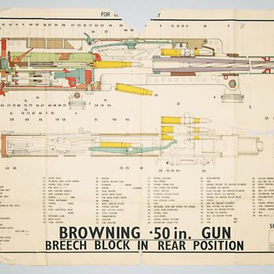 Cut away diagram of Browning .50 inch Gun